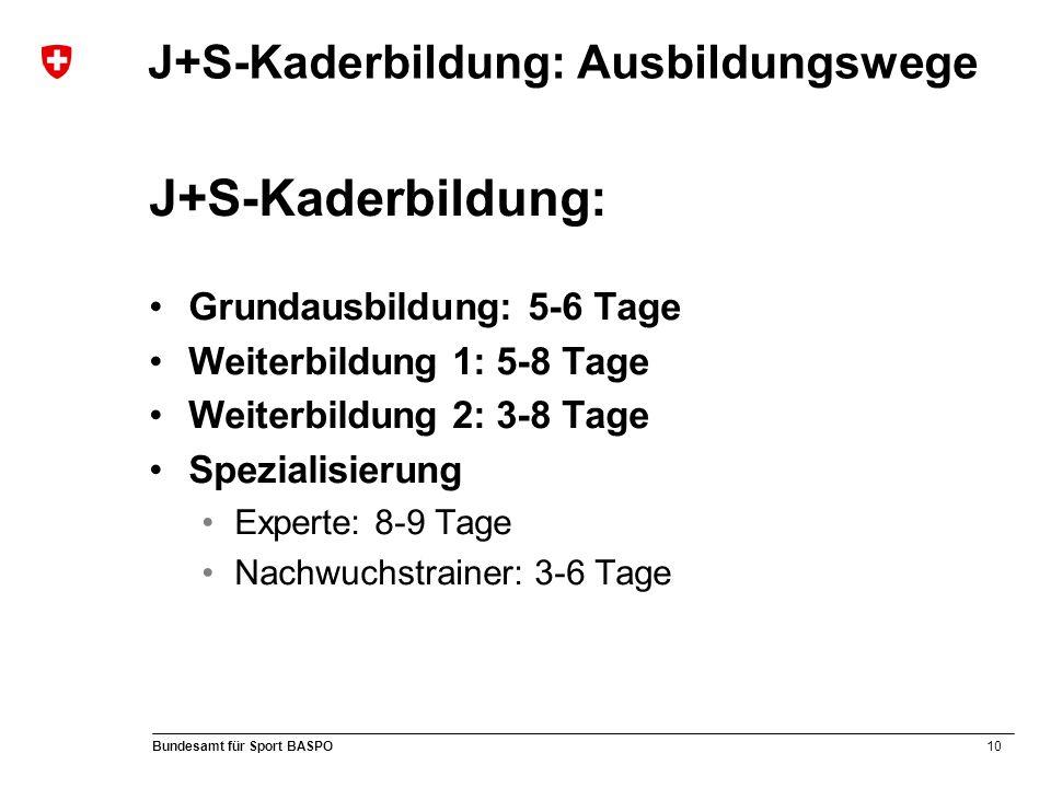 10 Bundesamt für Sport BASPO J+S-Kaderbildung: Ausbildungswege J+S-Kaderbildung: Grundausbildung: 5-6 Tage Weiterbildung 1: 5-8 Tage Weiterbildung 2: 3-8 Tage Spezialisierung Experte: 8-9 Tage Nachwuchstrainer: 3-6 Tage