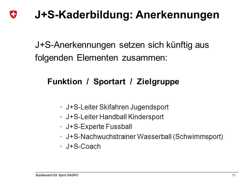 11 Bundesamt für Sport BASPO J+S-Kaderbildung: Anerkennungen J+S-Anerkennungen setzen sich künftig aus folgenden Elementen zusammen: Funktion / Sportart / Zielgruppe J+S-Leiter Skifahren Jugendsport J+S-Leiter Handball Kindersport J+S-Experte Fussball J+S-Nachwuchstrainer Wasserball (Schwimmsport) J+S-Coach