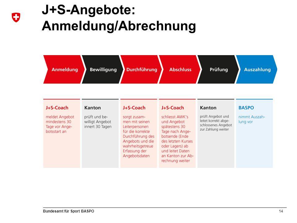 14 Bundesamt für Sport BASPO J+S-Angebote: Anmeldung/Abrechnung