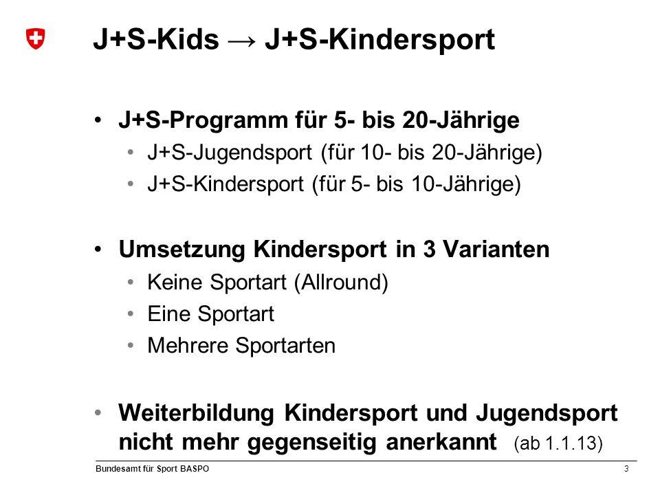 3 Bundesamt für Sport BASPO J+S-Kids J+S-Kindersport J+S-Programm für 5- bis 20-Jährige J+S-Jugendsport (für 10- bis 20-Jährige) J+S-Kindersport (für 5- bis 10-Jährige) Umsetzung Kindersport in 3 Varianten Keine Sportart (Allround) Eine Sportart Mehrere Sportarten Weiterbildung Kindersport und Jugendsport nicht mehr gegenseitig anerkannt (ab 1.1.13)