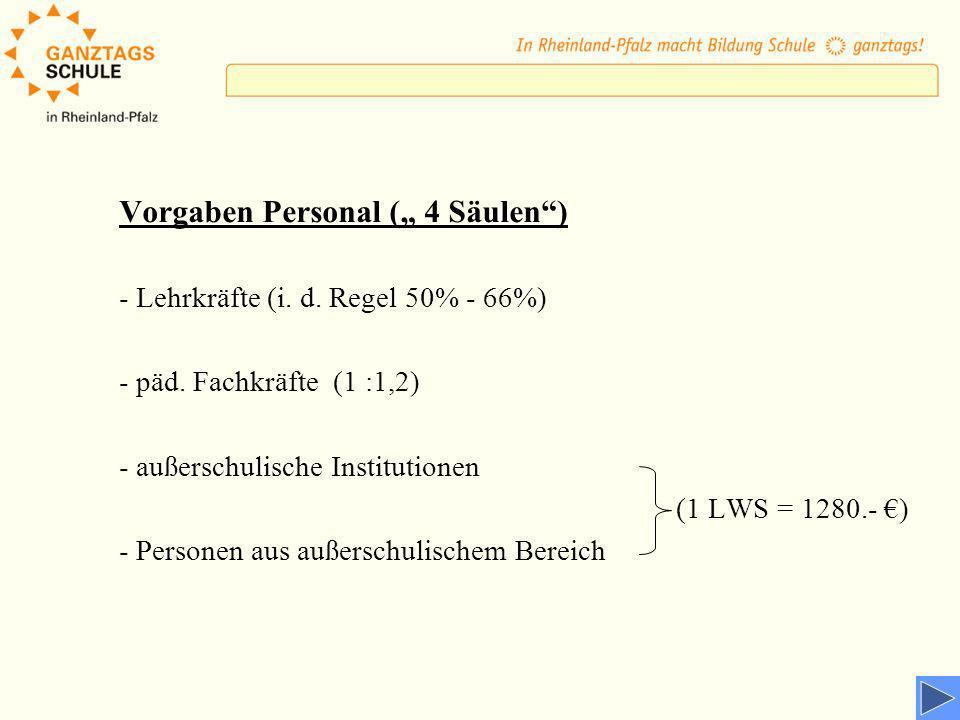 Vorgaben Personal ( 4 Säulen) - Lehrkräfte (i. d. Regel 50% - 66%) - päd. Fachkräfte (1 :1,2) - außerschulische Institutionen (1 LWS = 1280.- ) - Pers
