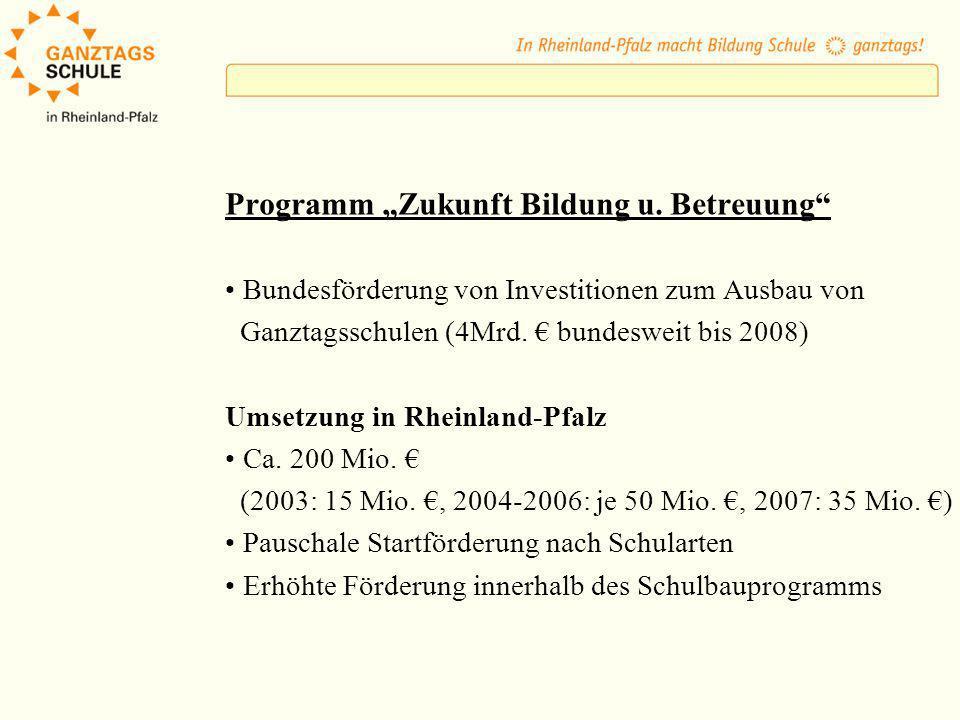 Programm Zukunft Bildung u. Betreuung Bundesförderung von Investitionen zum Ausbau von Ganztagsschulen (4Mrd. bundesweit bis 2008) Umsetzung in Rheinl