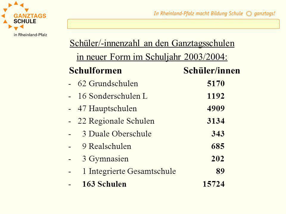 Schüler/-innenzahl an den Ganztagsschulen in neuer Form im Schuljahr 2003/2004: Schulformen Schüler/innen - 62 Grundschulen 5170 - 16 Sonderschulen L