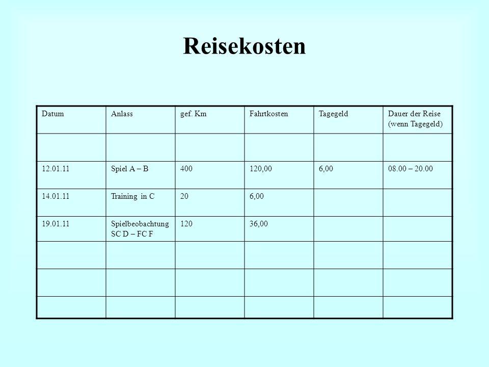 Reisekosten DatumAnlassgef. KmFahrtkostenTagegeldDauer der Reise (wenn Tagegeld) 12.01.11Spiel A – B400120,006,0008.00 – 20.00 14.01.11Training in C20