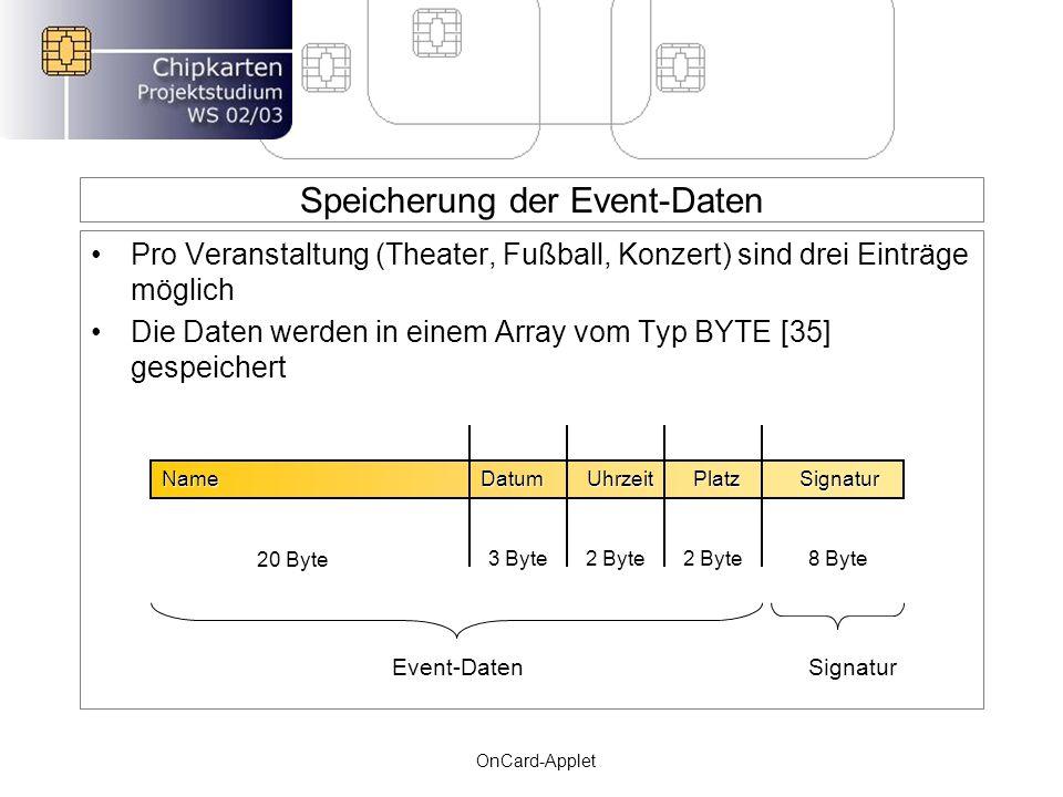 Speicherung der Event-Daten Pro Veranstaltung (Theater, Fußball, Konzert) sind drei Einträge möglich Die Daten werden in einem Array vom Typ BYTE [35] gespeichert OnCard-Applet 20 Byte 3 Byte2 Byte 8 Byte Event-DatenSignatur NameDatumUhrzeitPlatzSignatur