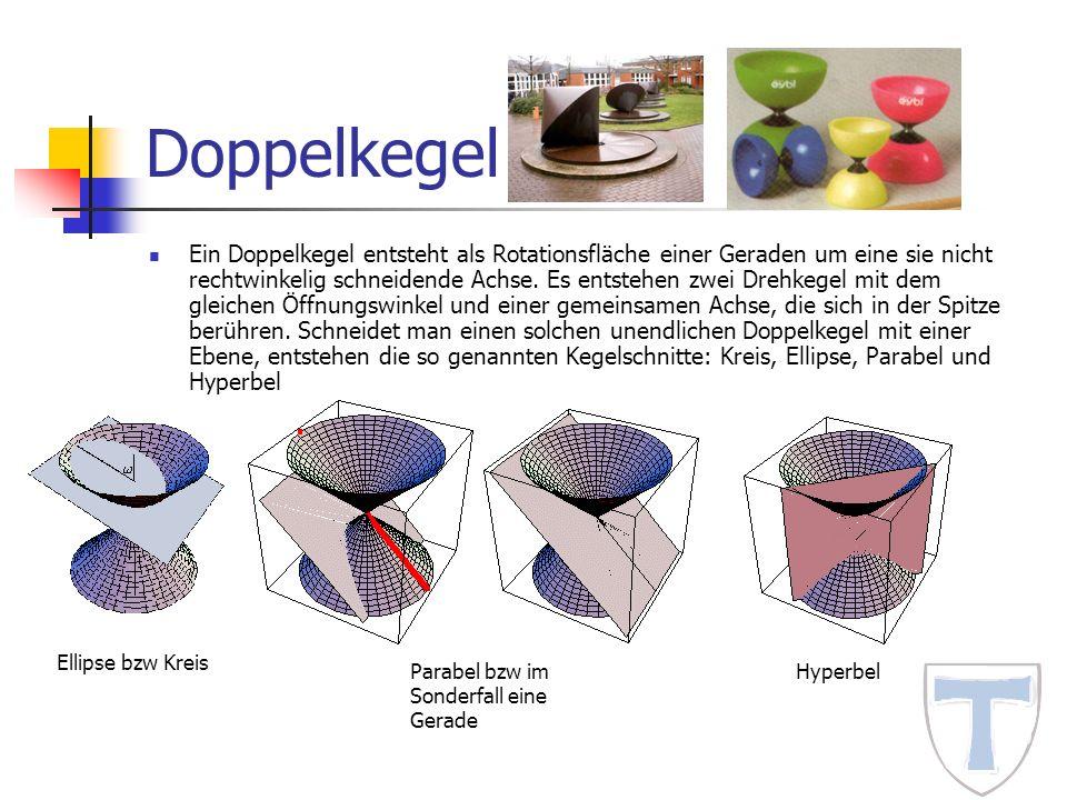 Doppelkegel Ein Doppelkegel entsteht als Rotationsfläche einer Geraden um eine sie nicht rechtwinkelig schneidende Achse. Es entstehen zwei Drehkegel
