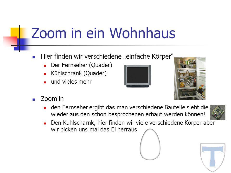 Zoom in ein Wohnhaus Hier finden wir verschiedene einfache Körper Der Fernseher (Quader) Kühlschrank (Quader) und vieles mehr Zoom in den Fernseher er