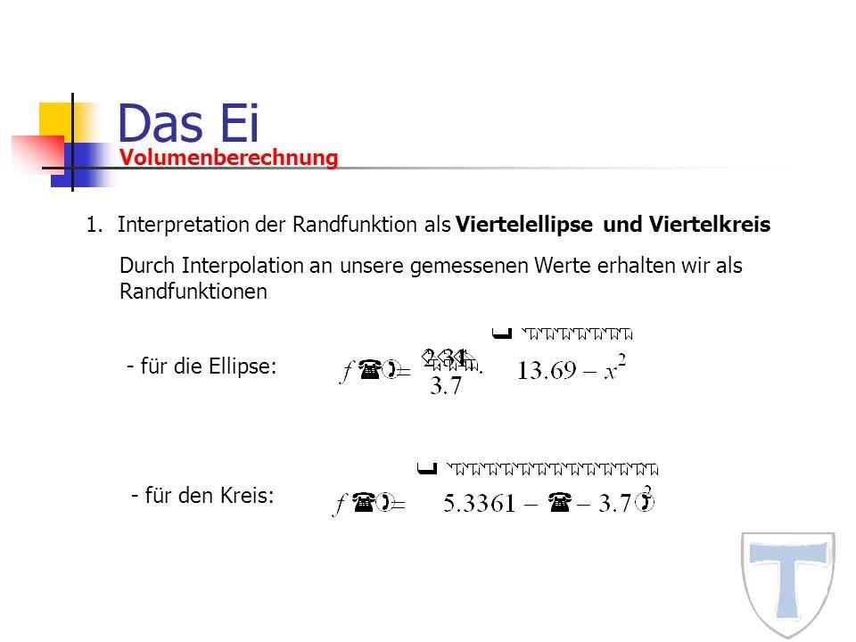Das Ei Volumenberechnung 1.Interpretation der Randfunktion als Viertelellipse und Viertelkreis Durch Interpolation an unsere gemessenen Werte erhalten