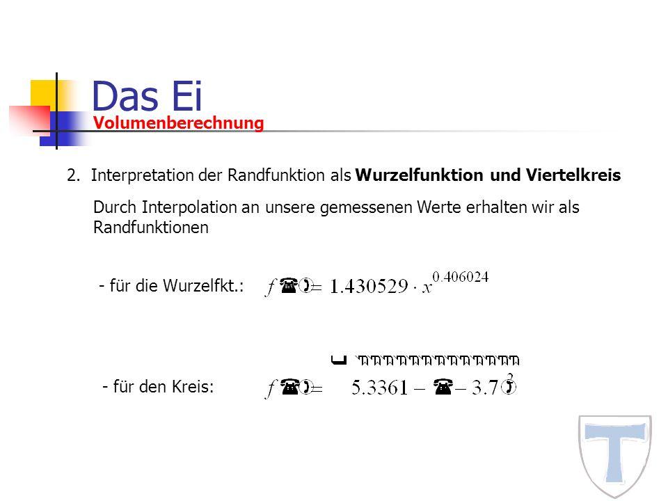Das Ei Volumenberechnung 2. Interpretation der Randfunktion als Wurzelfunktion und Viertelkreis Durch Interpolation an unsere gemessenen Werte erhalte
