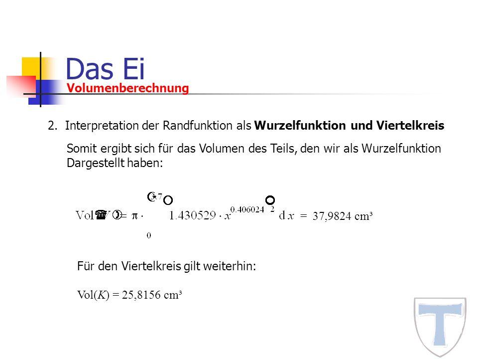 Das Ei Volumenberechnung 2. Interpretation der Randfunktion als Wurzelfunktion und Viertelkreis Somit ergibt sich für das Volumen des Teils, den wir a