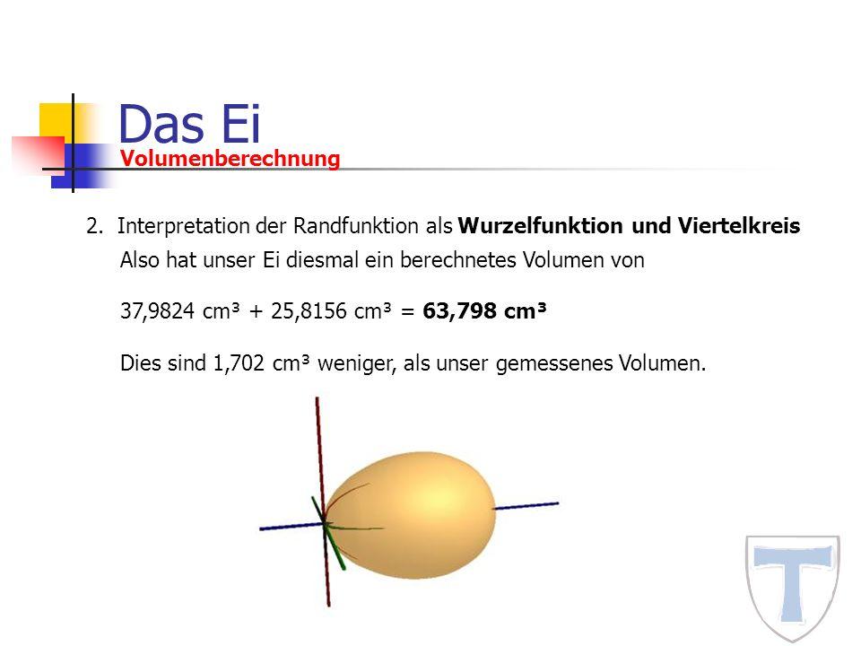 Das Ei Volumenberechnung 2. Interpretation der Randfunktion als Wurzelfunktion und Viertelkreis Also hat unser Ei diesmal ein berechnetes Volumen von