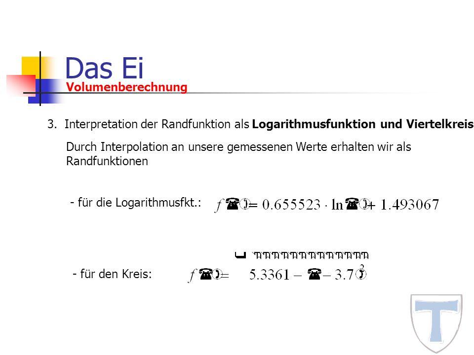 Das Ei Volumenberechnung 3. Interpretation der Randfunktion als Logarithmusfunktion und Viertelkreis Durch Interpolation an unsere gemessenen Werte er