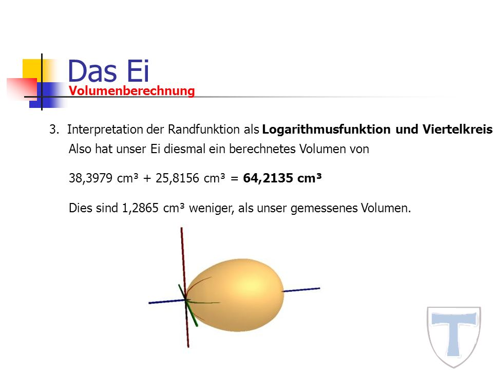 Das Ei Volumenberechnung 3. Interpretation der Randfunktion als Logarithmusfunktion und Viertelkreis Also hat unser Ei diesmal ein berechnetes Volumen