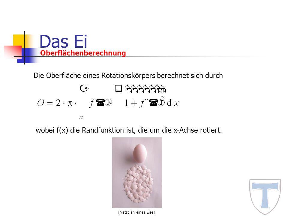 Das Ei Oberflächenberechnung Die Oberfläche eines Rotationskörpers berechnet sich durch wobei f(x) die Randfunktion ist, die um die x-Achse rotiert. (