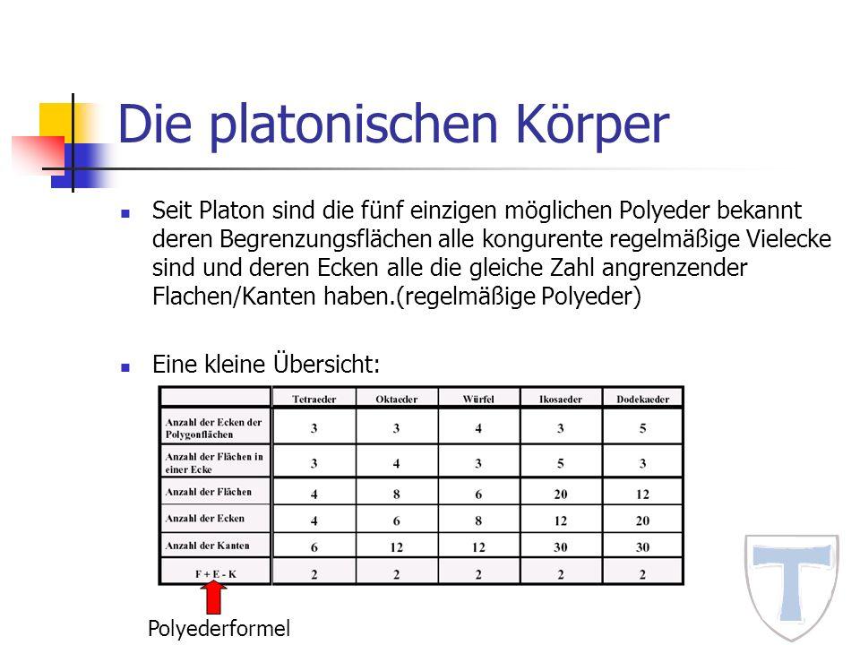 Die platonischen Körper Seit Platon sind die fünf einzigen möglichen Polyeder bekannt deren Begrenzungsflächen alle kongurente regelmäßige Vielecke si