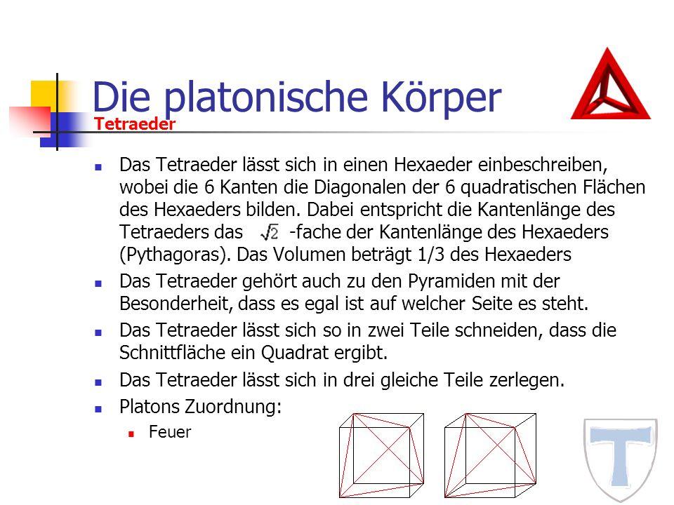 Die platonische Körper Das Tetraeder lässt sich in einen Hexaeder einbeschreiben, wobei die 6 Kanten die Diagonalen der 6 quadratischen Flächen des He