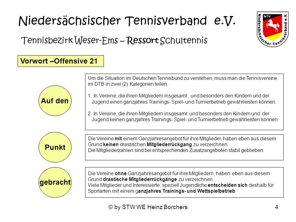 © by STW WE Heinz Borchers4 Niedersächsischer Tennisverband e.V.