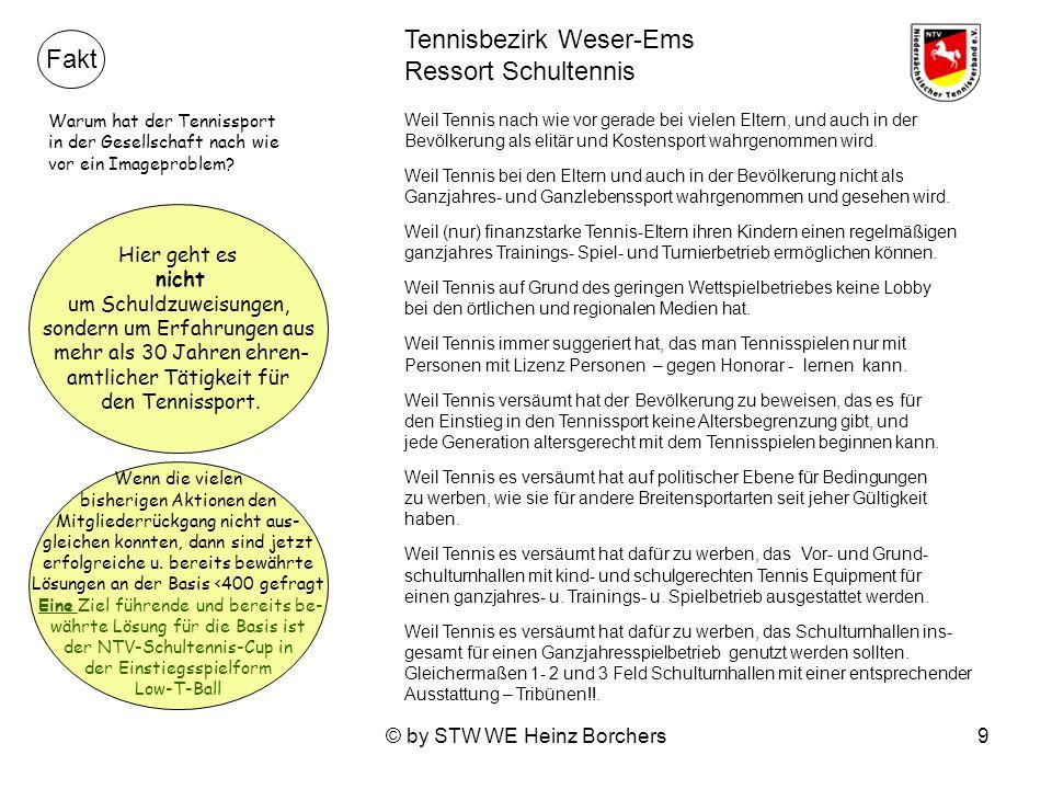 © by STW WE Heinz Borchers9 Tennisbezirk Weser-Ems Ressort Schultennis Warum hat der Tennissport in der Gesellschaft nach wie vor ein Imageproblem.