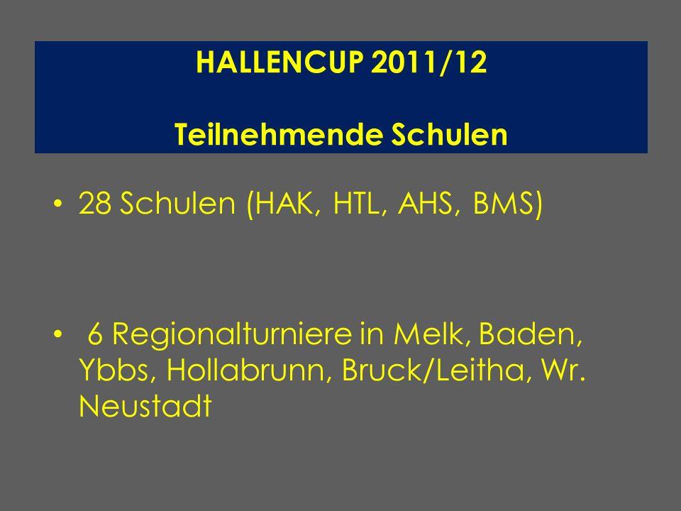 2 Semifinalturniere Semi 1 in Ybbs: HAK Krems, HAK St.