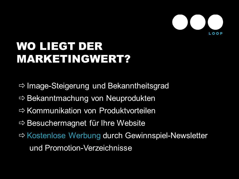 WO LIEGT DER MARKETINGWERT? Image-Steigerung und Bekanntheitsgrad Bekanntmachung von Neuprodukten Kommunikation von Produktvorteilen Besuchermagnet fü