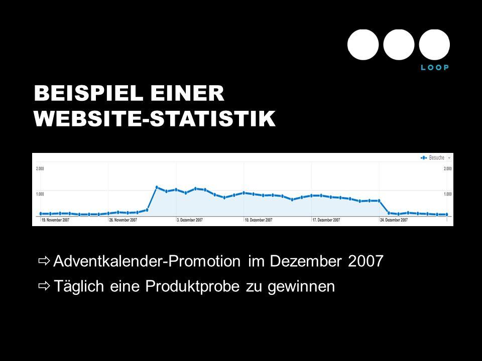 BEISPIEL EINER WEBSITE-STATISTIK Adventkalender-Promotion im Dezember 2007 Täglich eine Produktprobe zu gewinnen