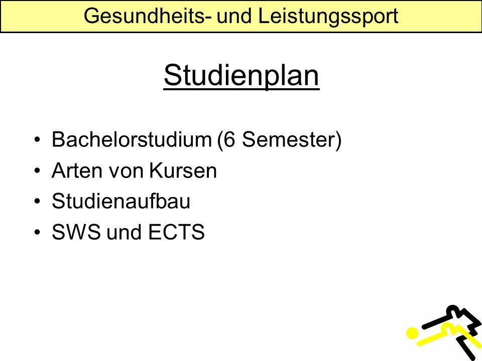 Gesundheits- und Leistungssport Studienplan Bachelorstudium (6 Semester) Arten von Kursen Studienaufbau SWS und ECTS