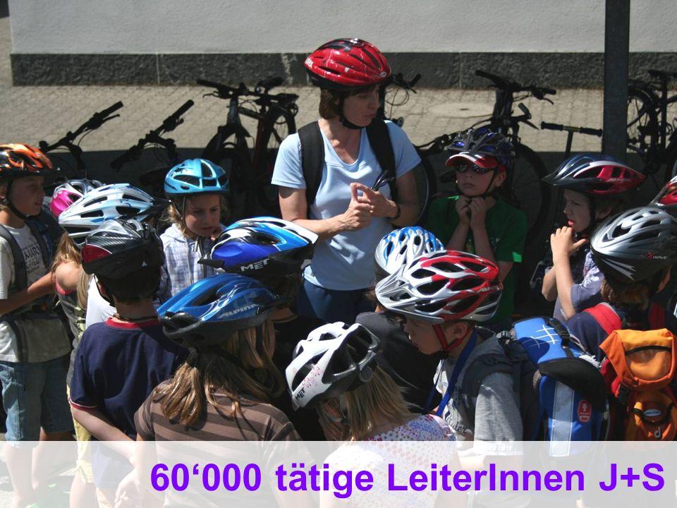 10 Bundesamt für Sport BASPO Jugend+Sport 60000 tätige LeiterInnen J+S