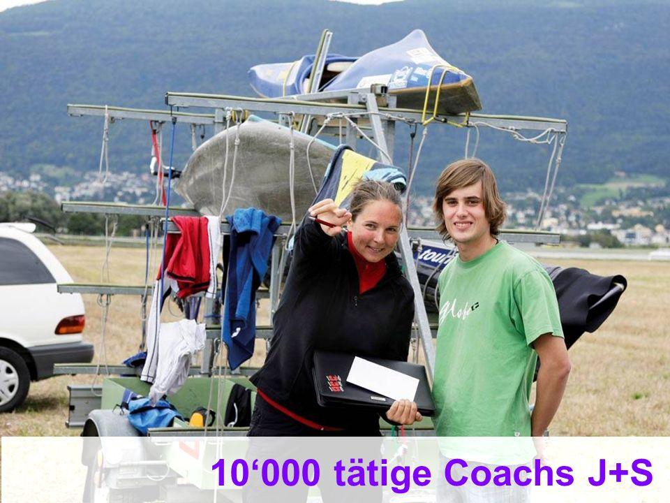 12 Bundesamt für Sport BASPO Jugend+Sport 10000 tätige Coachs J+S