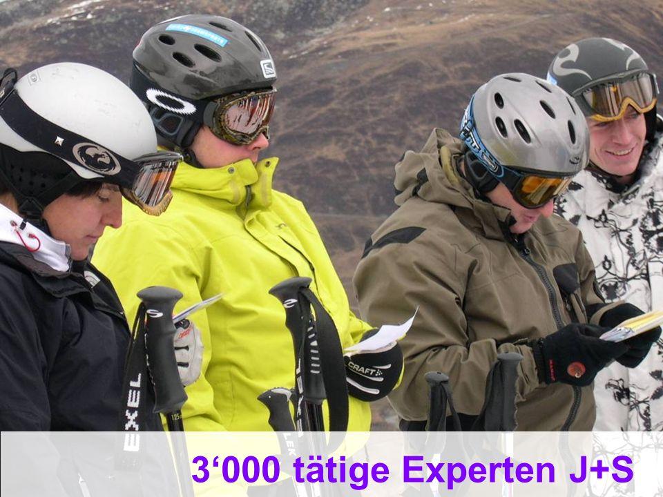 14 Bundesamt für Sport BASPO Jugend+Sport 3000 tätige Experten J+S