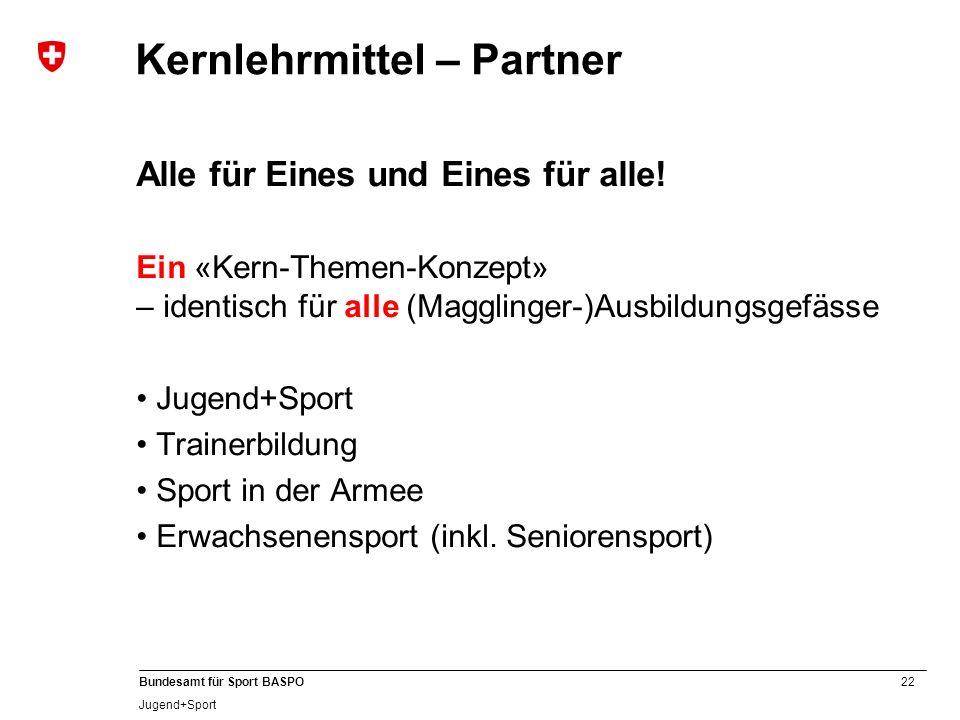 22 Bundesamt für Sport BASPO Jugend+Sport Kernlehrmittel – Partner Alle für Eines und Eines für alle! Ein «Kern-Themen-Konzept» – identisch für alle (