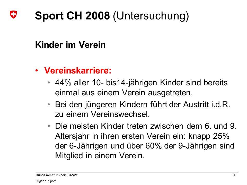 64 Bundesamt für Sport BASPO Jugend+Sport Sport CH 2008 (Untersuchung) Kinder im Verein Vereinskarriere: 44% aller 10- bis14-jährigen Kinder sind bere