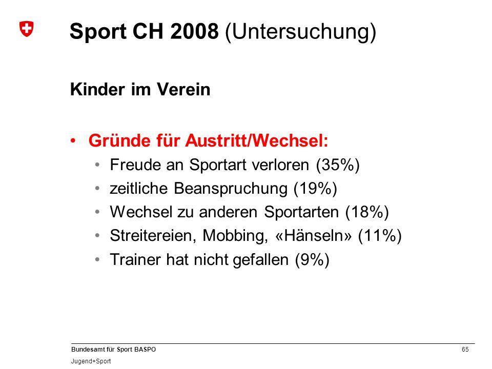 65 Bundesamt für Sport BASPO Jugend+Sport Sport CH 2008 (Untersuchung) Kinder im Verein Gründe für Austritt/Wechsel: Freude an Sportart verloren (35%)