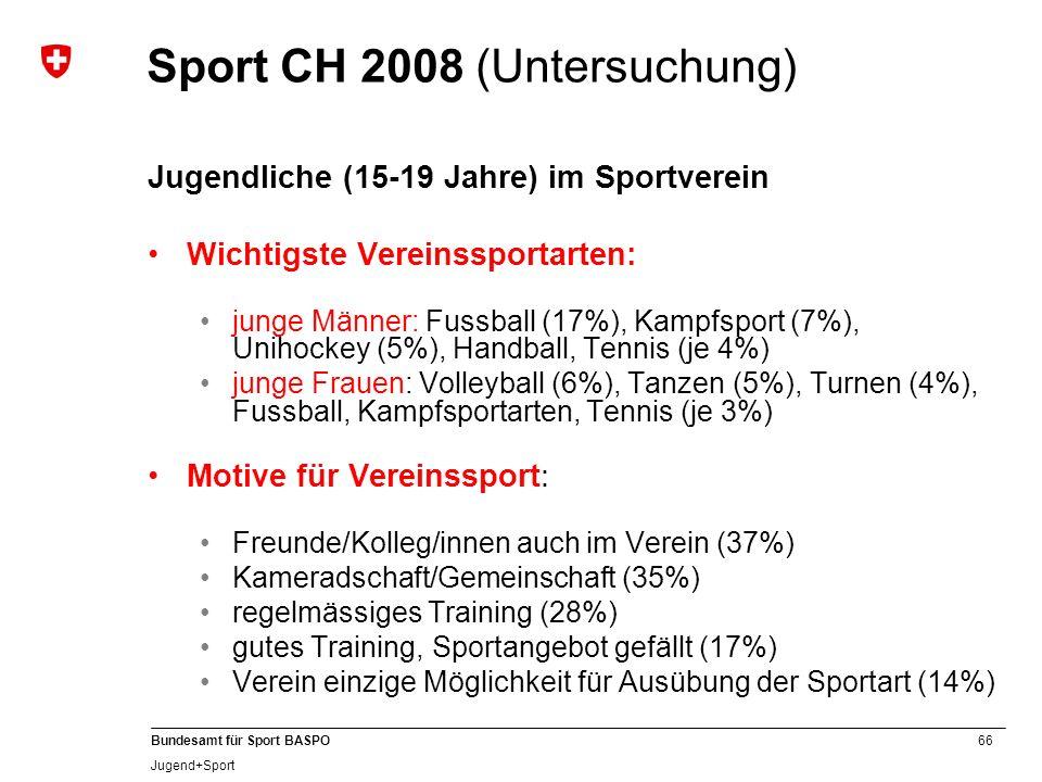 66 Bundesamt für Sport BASPO Jugend+Sport Sport CH 2008 (Untersuchung) Jugendliche (15-19 Jahre) im Sportverein Wichtigste Vereinssportarten: junge Mä