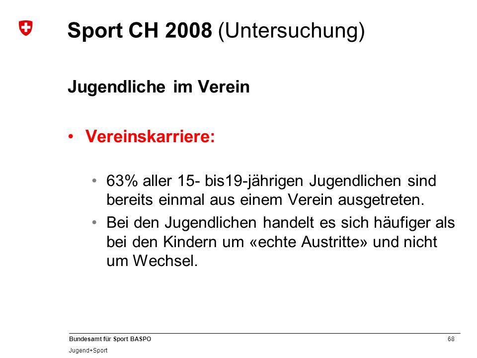 68 Bundesamt für Sport BASPO Jugend+Sport Sport CH 2008 (Untersuchung) Jugendliche im Verein Vereinskarriere: 63% aller 15- bis19-jährigen Jugendliche