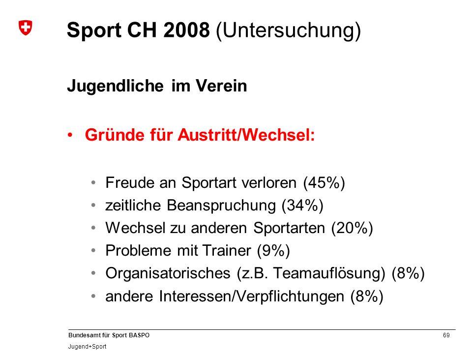 69 Bundesamt für Sport BASPO Jugend+Sport Sport CH 2008 (Untersuchung) Jugendliche im Verein Gründe für Austritt/Wechsel: Freude an Sportart verloren