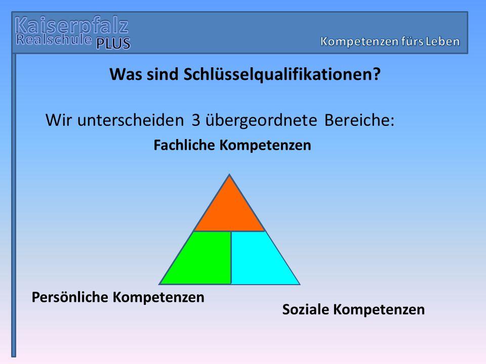 Was sind Schlüsselqualifikationen? Wir unterscheiden 3 übergeordnete Bereiche: Persönliche Kompetenzen Soziale Kompetenzen Fachliche Kompetenzen