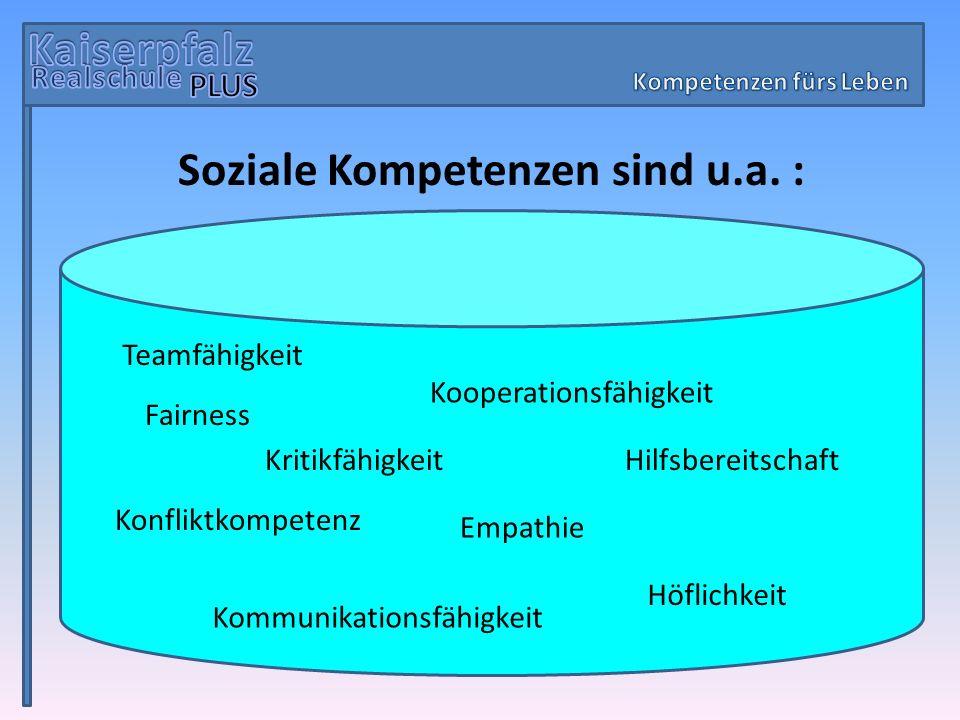 Soziale Kompetenzen sind u.a. : Kommunikationsfähigkeit Teamfähigkeit Fairness Kooperationsfähigkeit Hilfsbereitschaft Konfliktkompetenz Empathie Krit