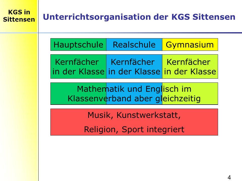 15 Schulgebäude KGS in Sittensen Große und moderne Klassenzimmer Gut ausgestattete Fachräume Großzügige Sportanlagen