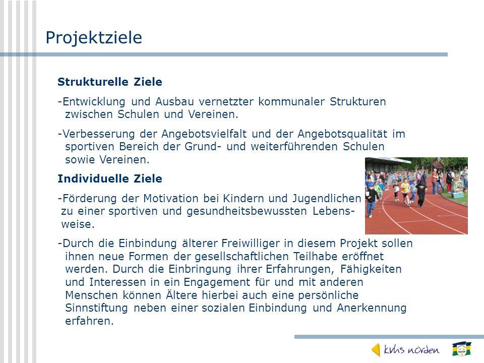 Projektziele Strukturelle Ziele -Entwicklung und Ausbau vernetzter kommunaler Strukturen zwischen Schulen und Vereinen. -Verbesserung der Angebotsviel