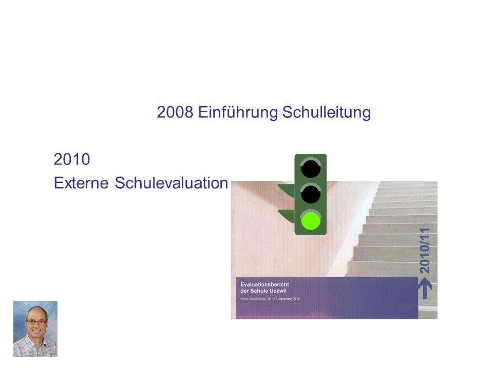 2008 Einführung Schulleitung 2010 Externe Schulevaluation