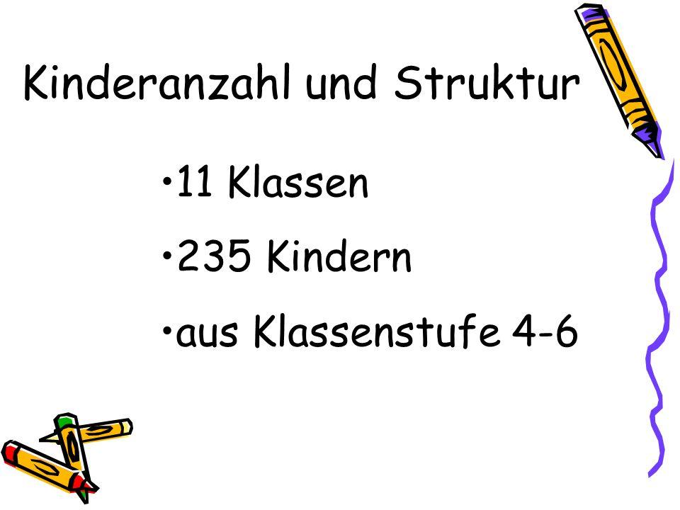 11 Klassen 235 Kindern aus Klassenstufe 4-6 Kinderanzahl und Struktur