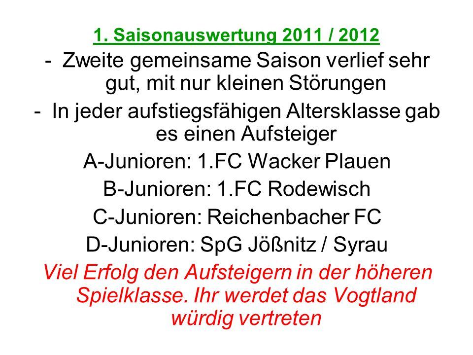 1. Saisonauswertung 2011 / 2012 -Zweite gemeinsame Saison verlief sehr gut, mit nur kleinen Störungen -In jeder aufstiegsfähigen Altersklasse gab es e