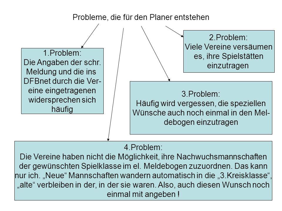 Probleme, die für den Planer entstehen 1.Problem: Die Angaben der schr.