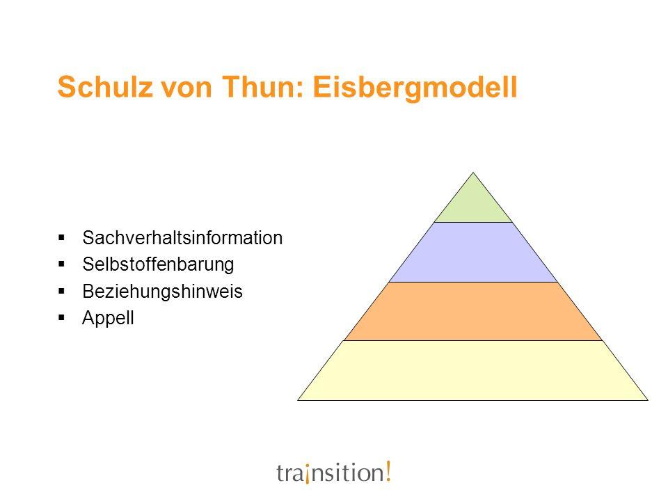 Schulz von Thun: Eisbergmodell Sachverhaltsinformation Selbstoffenbarung Beziehungshinweis Appell