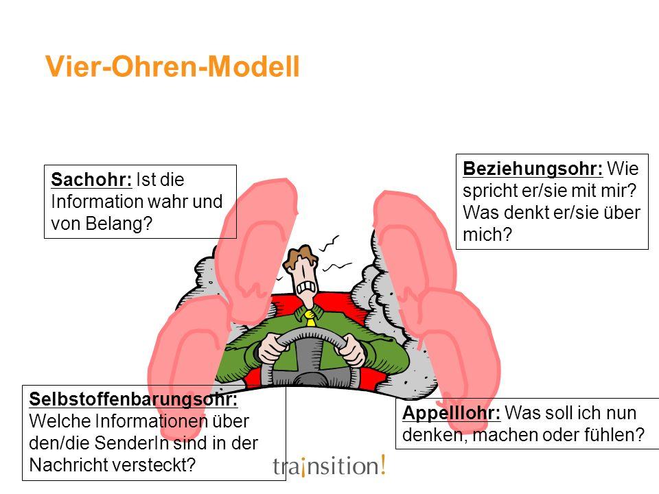 Vier-Ohren-Modell Sachohr: Ist die Information wahr und von Belang? Beziehungsohr: Wie spricht er/sie mit mir? Was denkt er/sie über mich? Appelllohr: