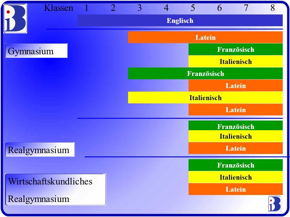 Klassen 1 2 3 4 5 6 7 8 Gymnasium Realgymnasium Wirtschaftskundliches Realgymnasium Englisch Latein Französisch Latein Italienisch Latein Französisch