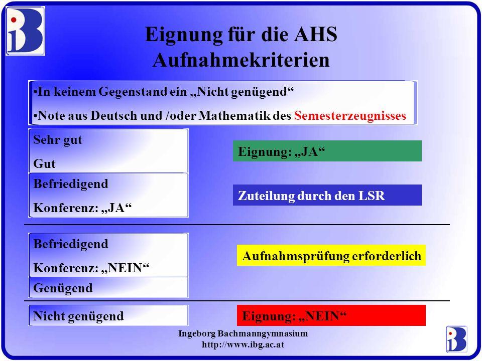 Ingeborg Bachmanngymnasium http://www.ibg.ac.at Eignung für die AHS Aufnahmekriterien In keinem Gegenstand ein Nicht genügend Note aus Deutsch und /od