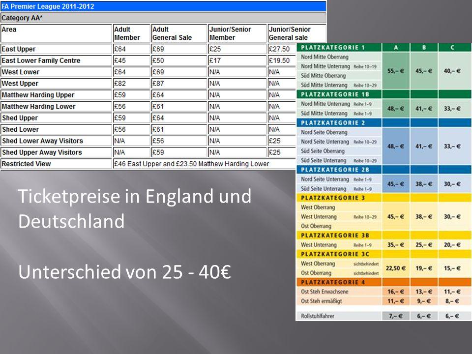 Ticketpreise in England und Deutschland Unterschied von 25 - 40