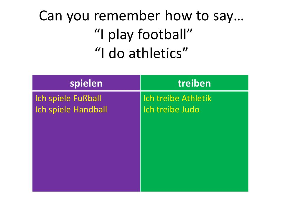 Can you remember how to say… I play football I do athletics spielentreiben Ich spiele Fußball Ich spiele Handball Ich treibe Athletik Ich treibe Judo