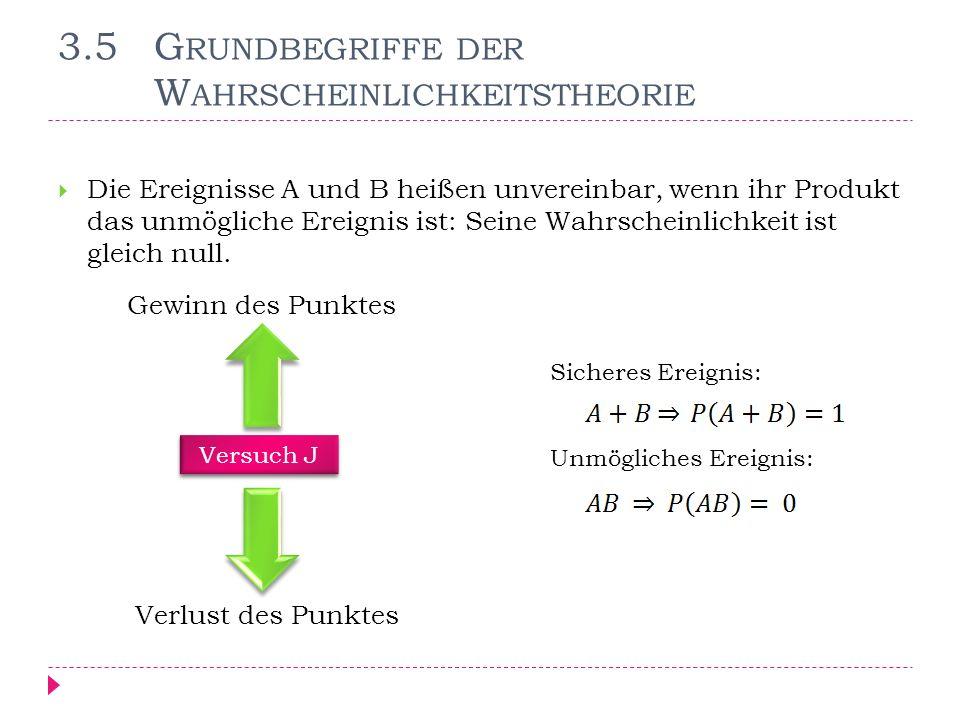 3.5 G RUNDBEGRIFFE DER W AHRSCHEINLICHKEITSTHEORIE Additionssatz für Wahrscheinlichkeiten Spezialfall: Ausgänge A und B eines Versuchs J unvereinbar, so ist die Wahrscheinlichkeit der Summe A + B der Ereignisse A und B gleich der Summe der Wahrscheinlichkeiten dieser Ereignisse; Verallgemeinerung: Versuch führt zu einer beliebigen endlichen Zahl paarweise unvereinbarer Ereignisse B 1,..., B k (d.h., jedes Produkt ist für das unmögliche Ereignis)